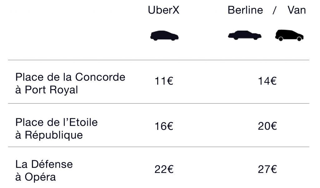 39 uber 39 un article de edgar roussille pour user studio design de. Black Bedroom Furniture Sets. Home Design Ideas